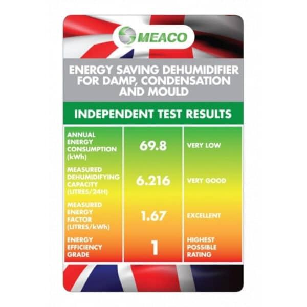 meaco-dehumidifier-12l-low-energy-12l-low-energy-12lp-f