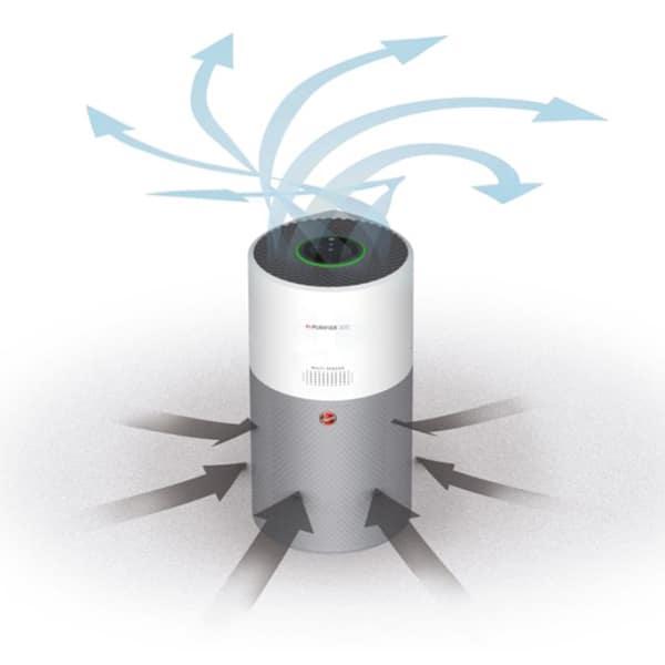 Hoover H-Purifier 300 Air Purifier 38290208 - d